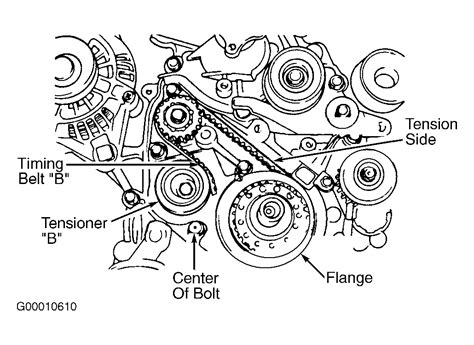 wiring diagram for 2004 kia optima wiring diagram not