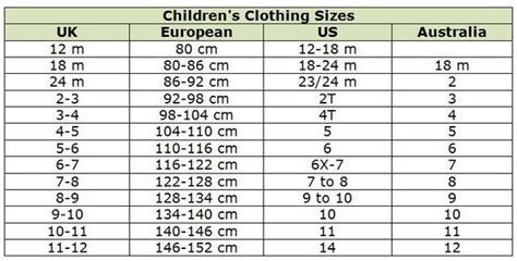 clothing size conversion charts children clothing