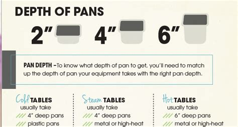 steam table pan size chart kitchen steam table pan size chart free