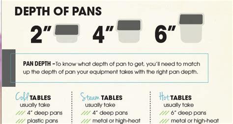 steam pan size chart kitchen steam pan size chart free download