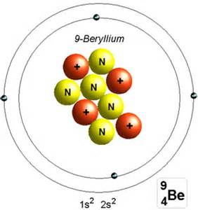 Beryllium Proton Number Untitled Document Eastpennsd Org