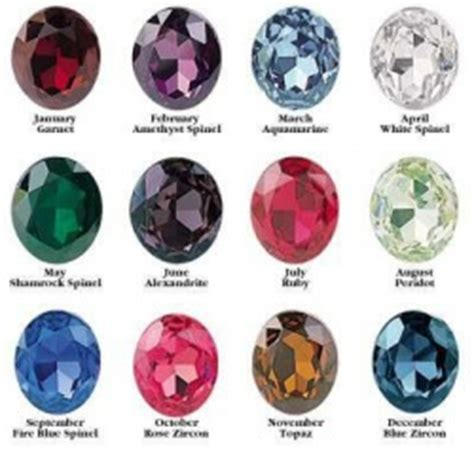 new 93 gemini birthstone birth stones