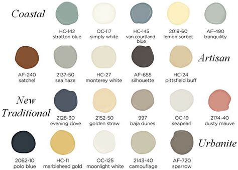 interior and home exterior paint color ideas home bunch interior design ideas