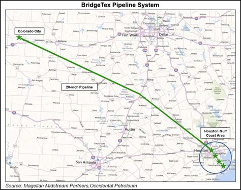 pipeline map texas bridgetex seeks more commitments for permian to gulf coast pipeline 2014 07 10