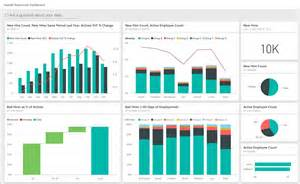 Human Resource Report Template human resources sample for power bi take a tour