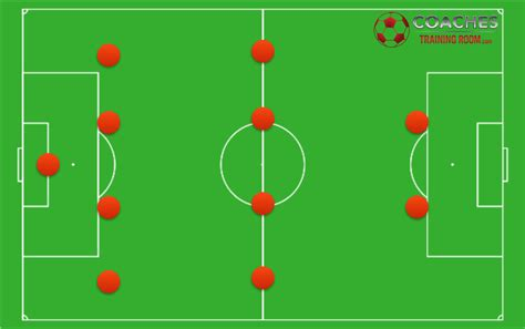 soccer the what are the possible soccer formations