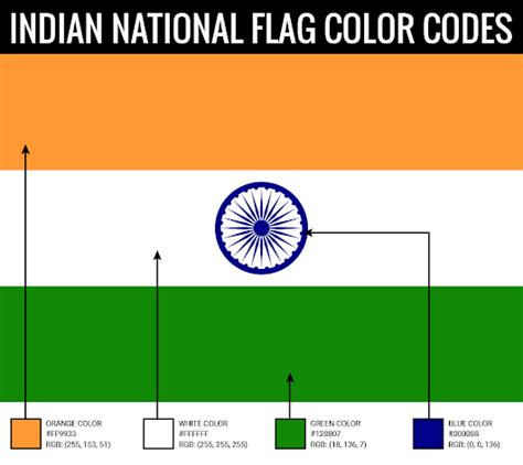 indian flag colors meaning indian flag colors indian national flag colors meaning in