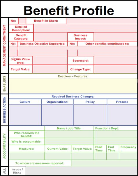 benefits realization plan template plan template