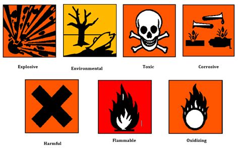 List Of Colours And Their Meanings by Ark Pest Control Coshh