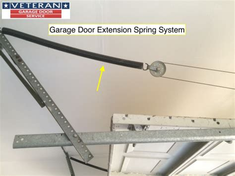 Extension Springs For Garage Doors Home Improvement Store And Professional Grade Garage Doors
