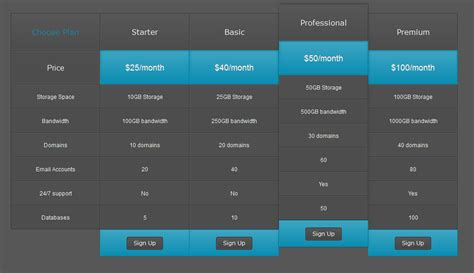 Css Price Table Templates Html Table Template