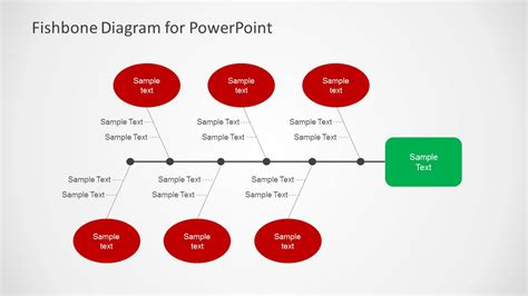 simple fishbone diagram for powerpoint slidemodel