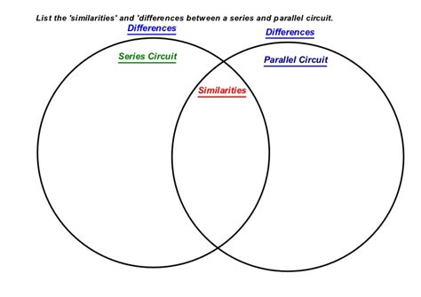 diagram to show difference series and parallel circuits venn diagram