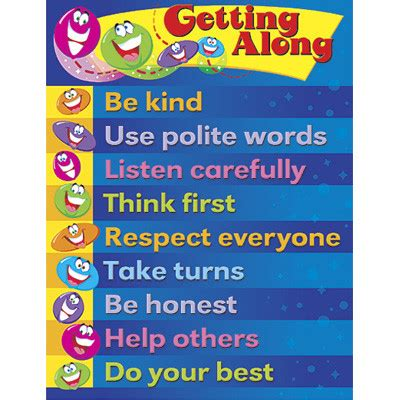 5 Small Room Rules To by Educational Posters Along Guidelines Pshe