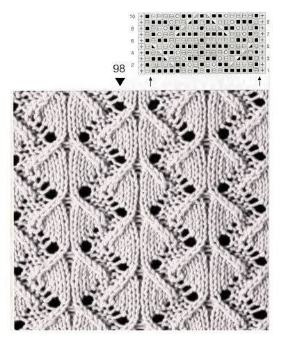 pattern lace meaning 18 best images about russian knitting designs on pinterest
