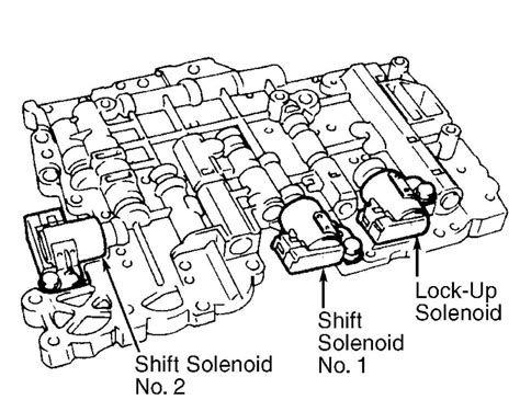 P0768 Shift Solenoid Ss D Electrical Troublecodes Net