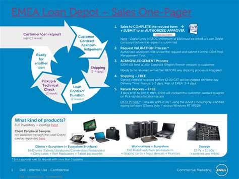 powerpoint tutorial 1 creating a presentation ppt emea loan depot sales one pager powerpoint