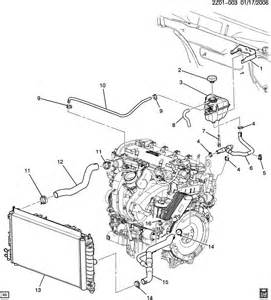 gm 2 4 ecotec engine diagram gm free engine image for user manual