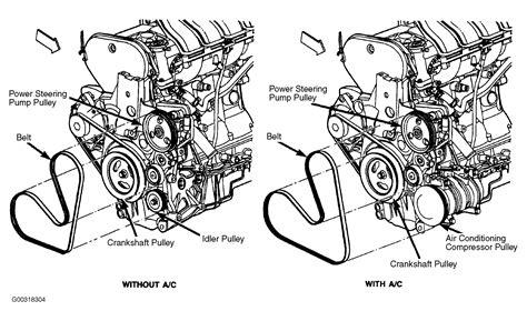 2006 pt cruiser engine diagram 2004 chrysler pt cruiser serpentine belt routing and