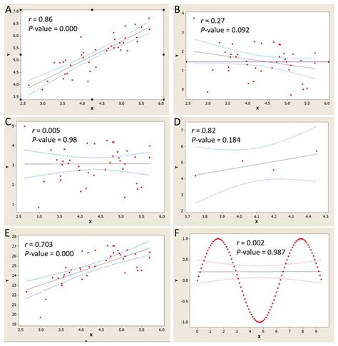 design effect in statistics a biologist s guide to statistical thinking and analysis