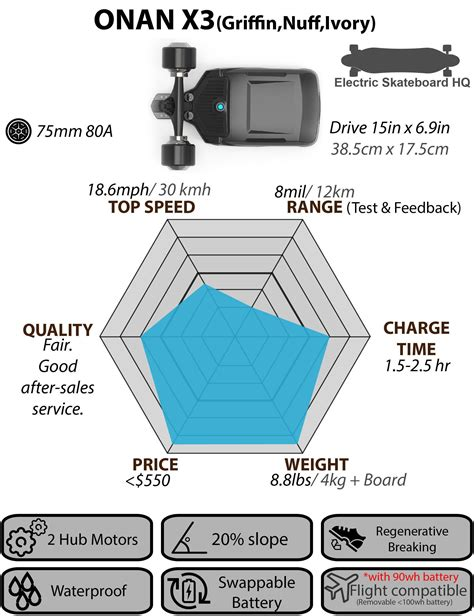 100 flexalite electric fan wiring diagram black