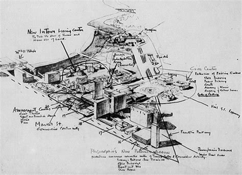 Penndesign Redevelopment Certificate | louis i kahn collection penndesign