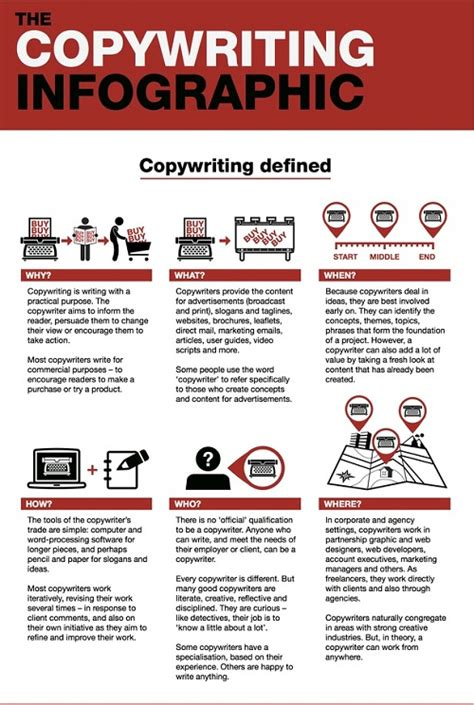 design guide definition infographic ideas 187 infographic definition best free