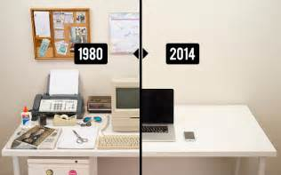 the desk history of computer from generation of computer to