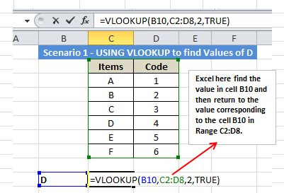 Vlookup Table Array by When Using The Vlookup Function In Microsoft Excel Why