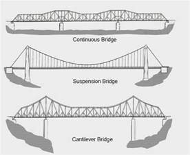 how to make a wooden bridge diy how to make a wooden bridge model plans free