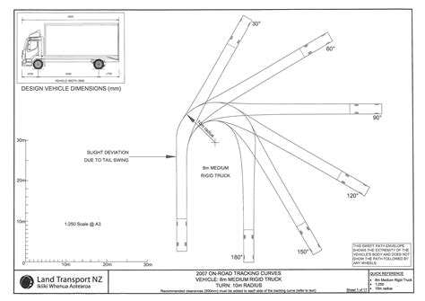 Rts 18 Nz Transport Agency Truck Turning Radius Template Dwg