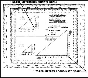 printable map protractor determine the grid coordinates of a point on a military