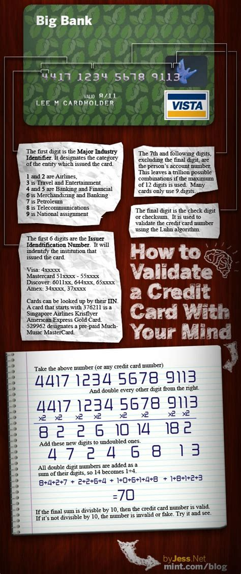 how to make credit card make sense of your credit card stuff