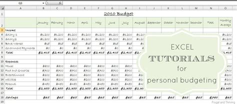 Tutorial Excel Budget | excel tutorials for personal budgeting frugal and thriving