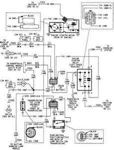 2004 dodge intrepid stereo wiring diagram 2004 get free image about wiring diagram