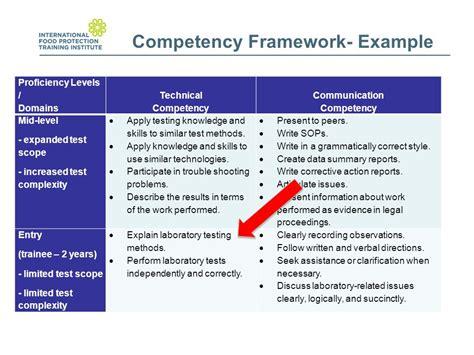 competency framework exles