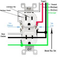 2 best images of house outlet wiring diagram schematic basic electrical outlet wiring basic