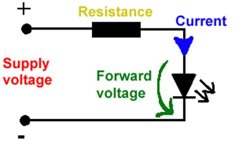 drop voltage resistor calculator image gallery led resistor