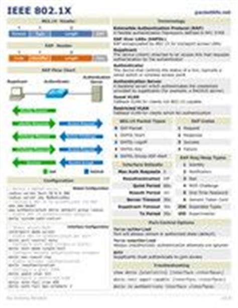 subnetting tutorial for beginners pdf 1000 images about cisco on pinterest osi model cheat