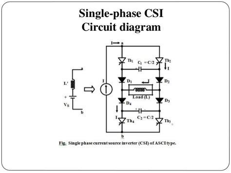 commutating capacitor wiki a presentation on inverter by manoj