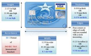 business card thickness mm what is credit card meaning definition size and anatomy