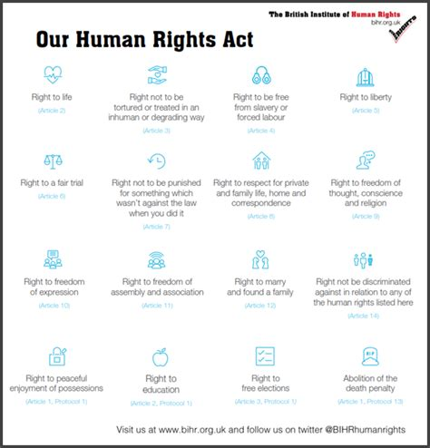 the human rights act british institute of human rights the human rights act