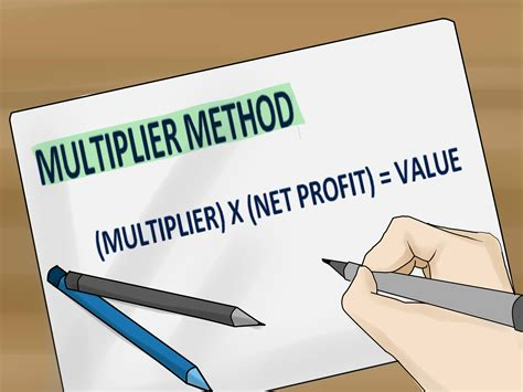 how to calculate the market value of a company 4 steps
