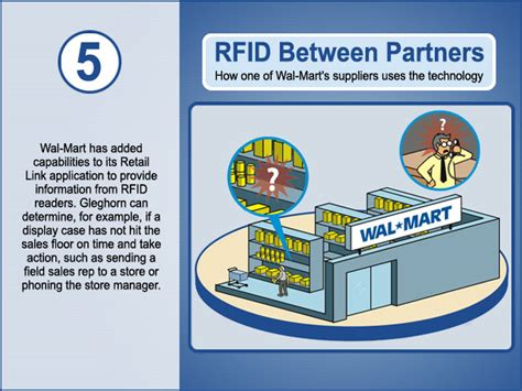 walmart retail link help desk rfid between partners past news news reviews