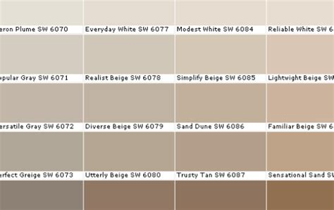 How To Choose Exterior House Colors by Shades Of Beige St Paul Real Estate Blog