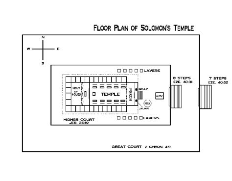 tabernacle floor plan escaping godhood mormon temples