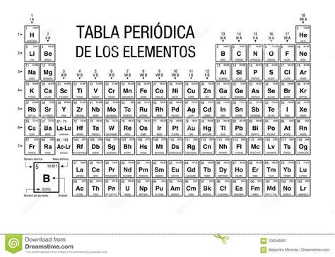tablas en blanco para imprimir tabla periodica en blanco imprimir new tabla periodica de