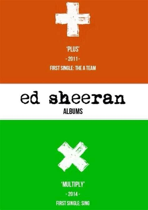ed sheeran rar ed sheeran album 2014 12 12 rar