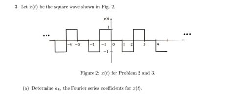 Search At T Solved 3 Let R T He The Square Wave Shown In Fig 2 F