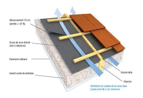 Ventilation Toiture Tuile by Ventilation Toiture Deniscohen